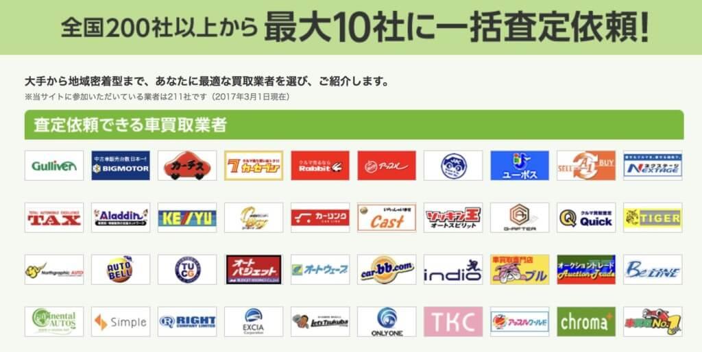 全国200社から最大10社へ一括査定