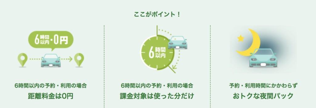 6時間以内の利用プランなら距離料金が0円!