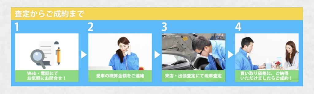 『ユーポス』3つの車買取申し込み方法